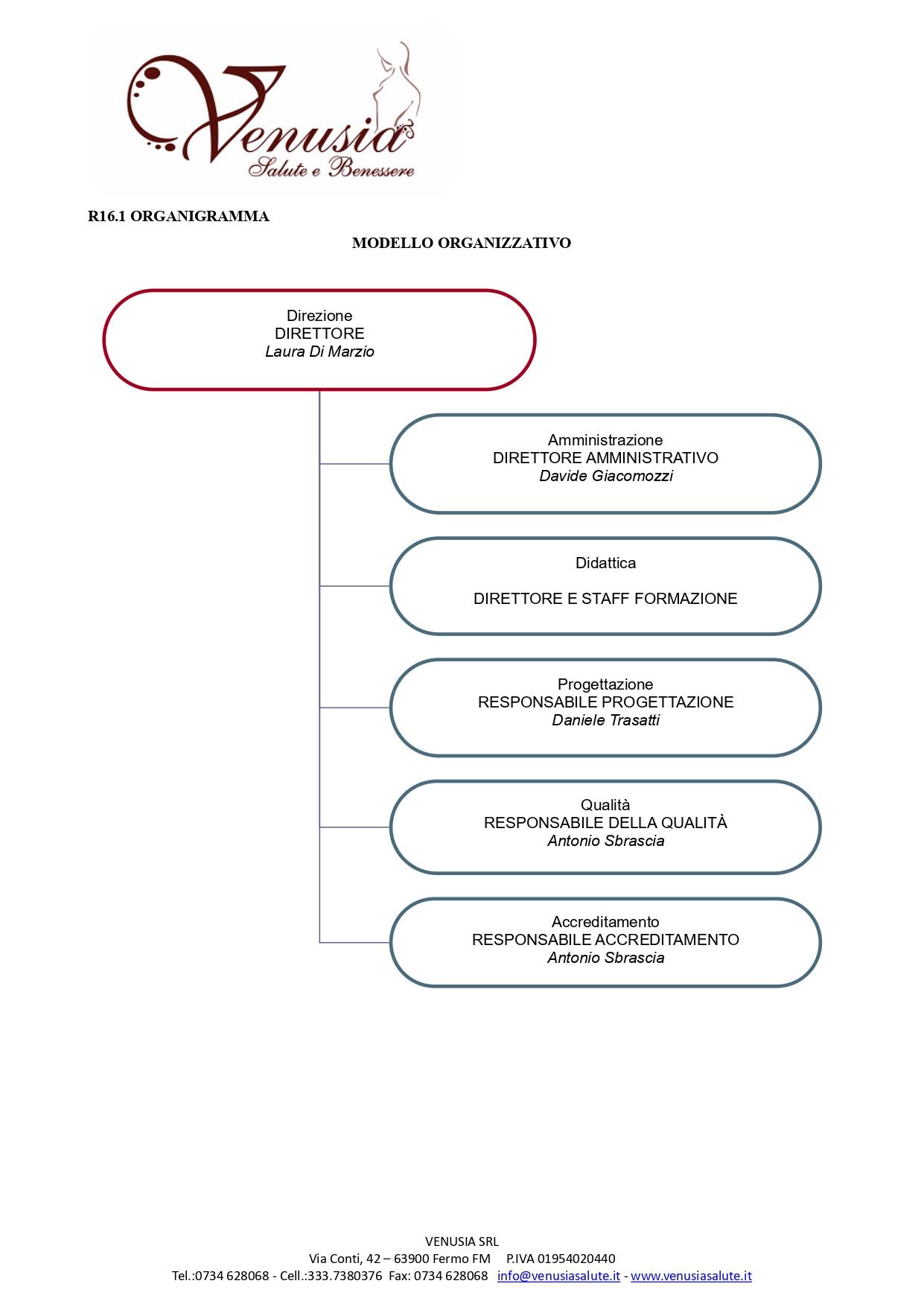 Accademia Venusia modello organizzativo